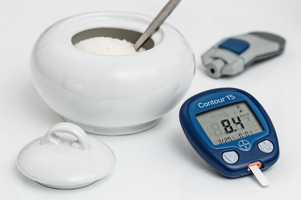 Best Blood Glucose Monitors